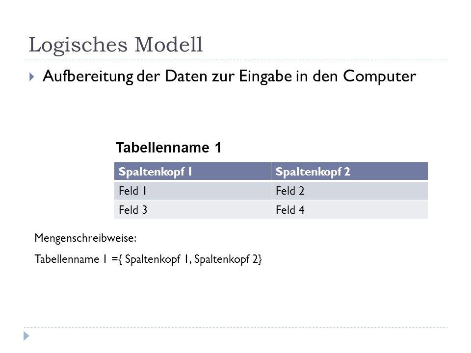 Logisches Modell Aufbereitung der Daten zur Eingabe in den Computer