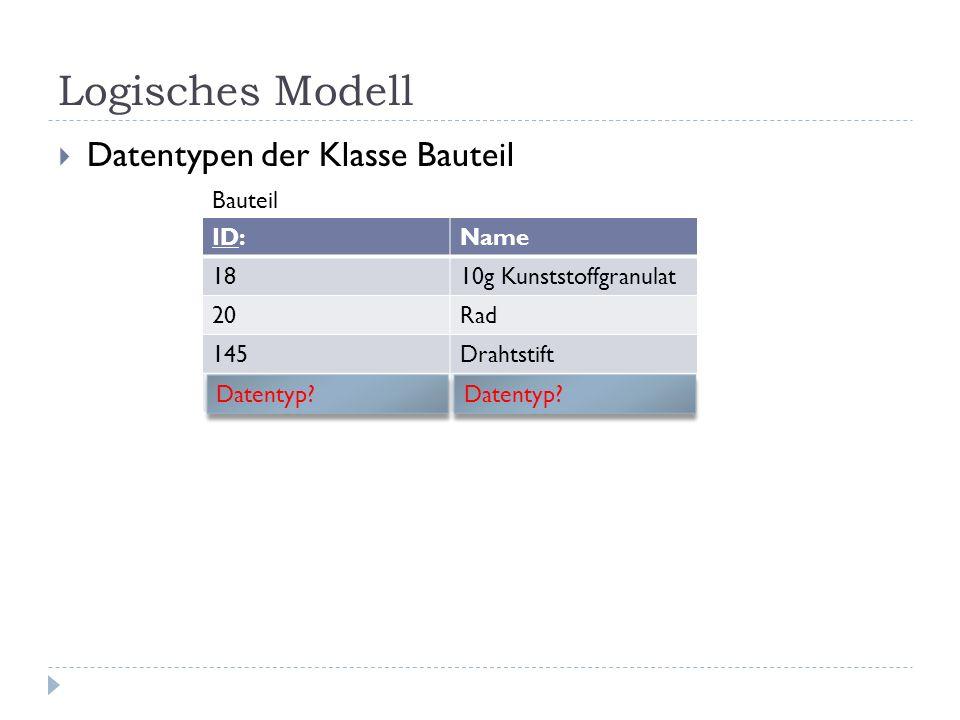 Logisches Modell Datentypen der Klasse Bauteil Bauteil ID: Name 18