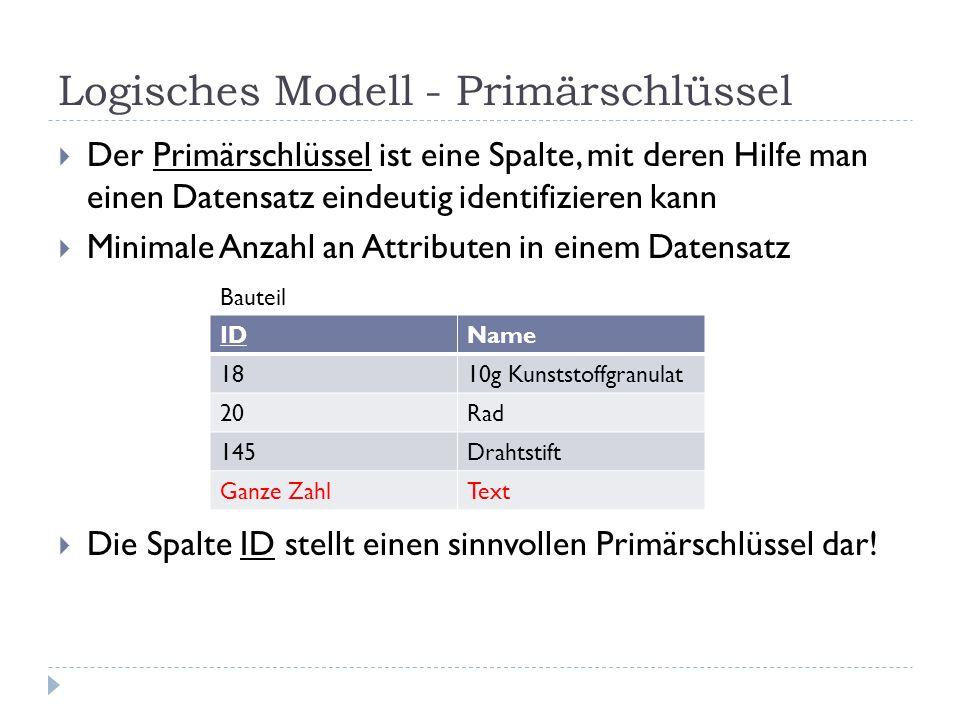 Logisches Modell - Primärschlüssel