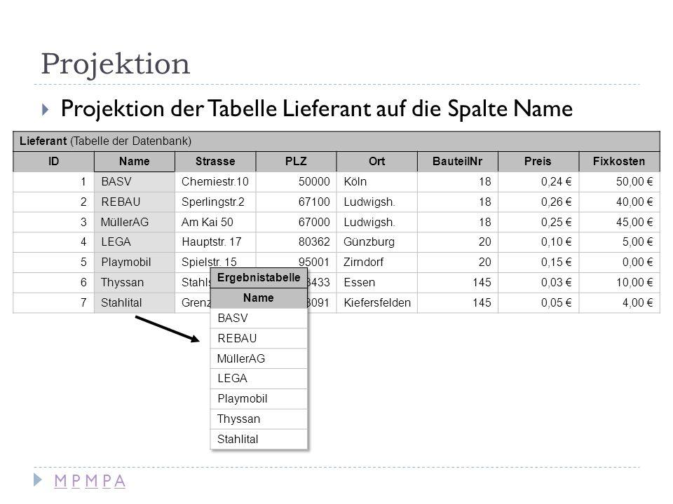 Projektion Projektion der Tabelle Lieferant auf die Spalte Name