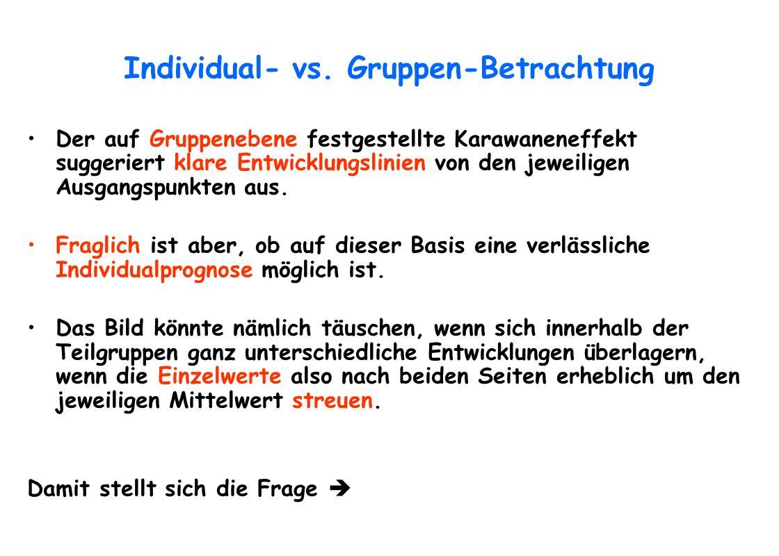 Individual- vs. Gruppen-Betrachtung