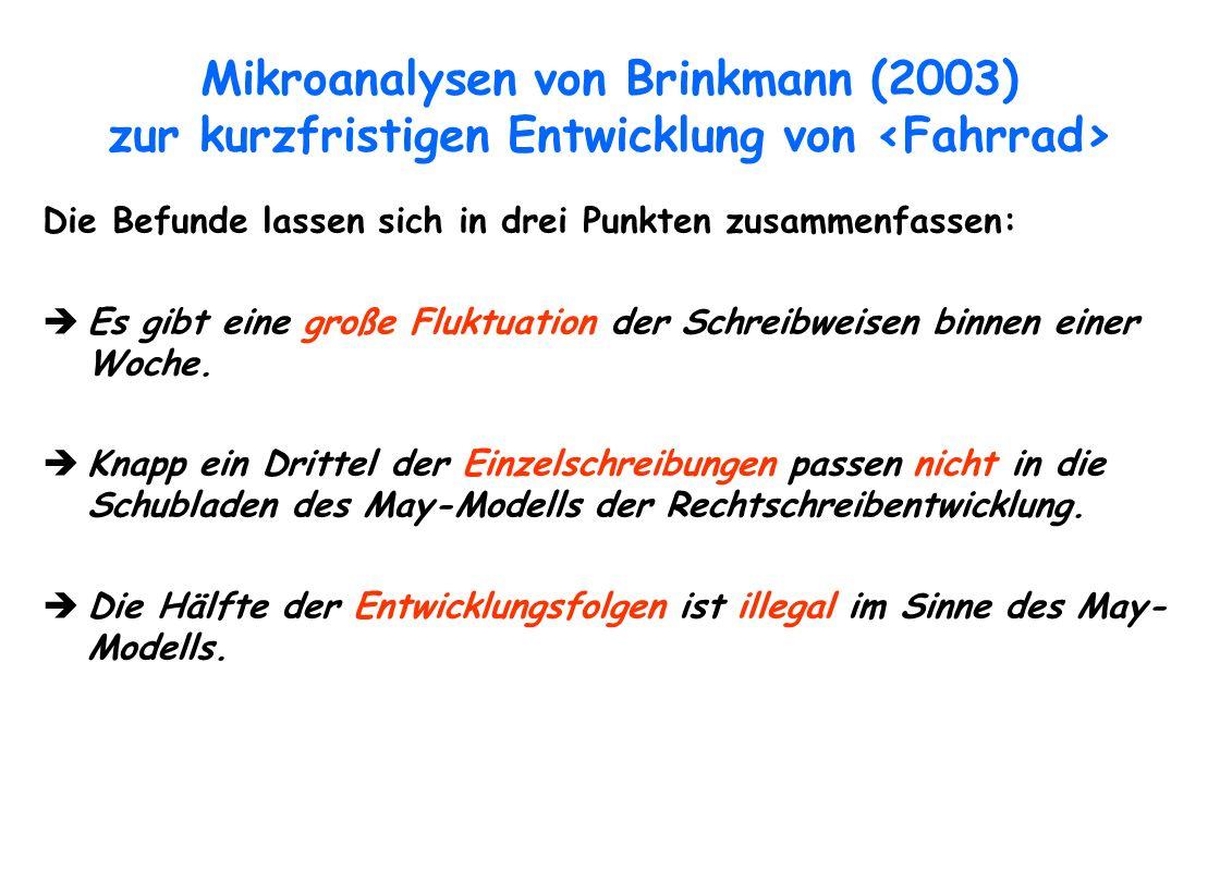 Mikroanalysen von Brinkmann (2003) zur kurzfristigen Entwicklung von <Fahrrad>