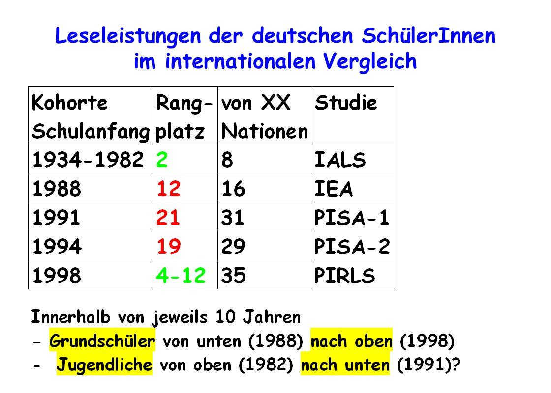 Leseleistungen der deutschen SchülerInnen im internationalen Vergleich
