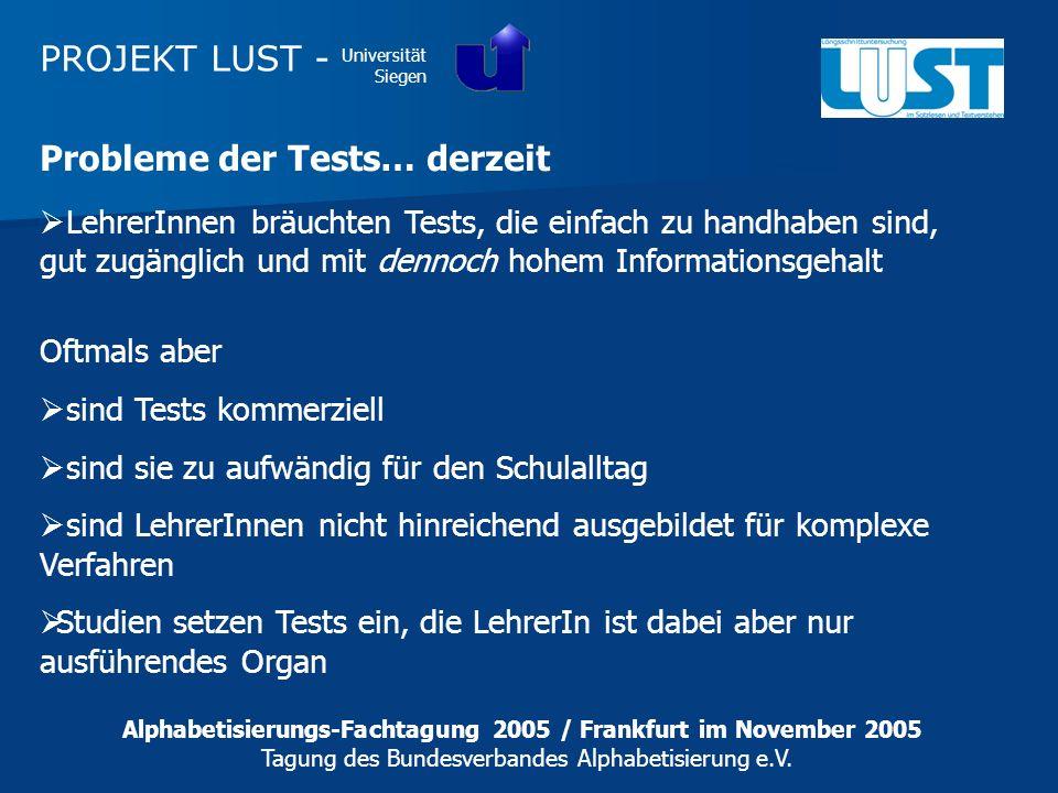 Probleme der Tests… derzeit
