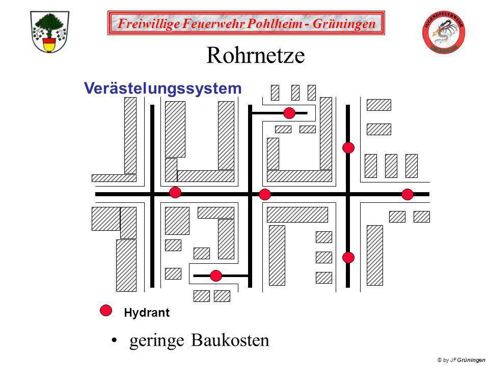 Rohrnetze Verästelungssystem Hydrant geringe Baukosten