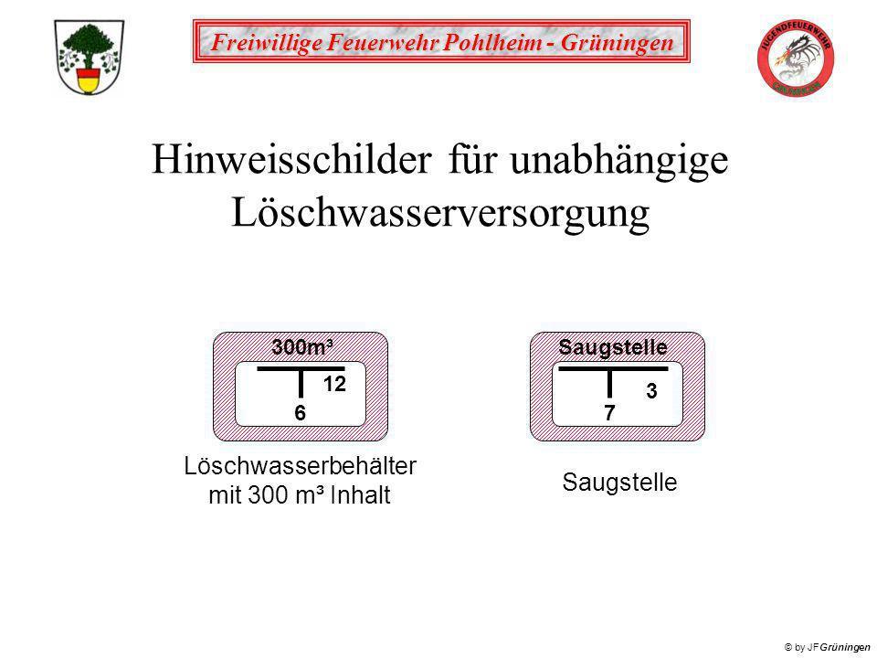 Hinweisschilder für unabhängige Löschwasserversorgung
