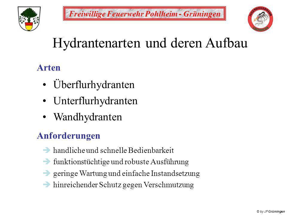 Hydrantenarten und deren Aufbau