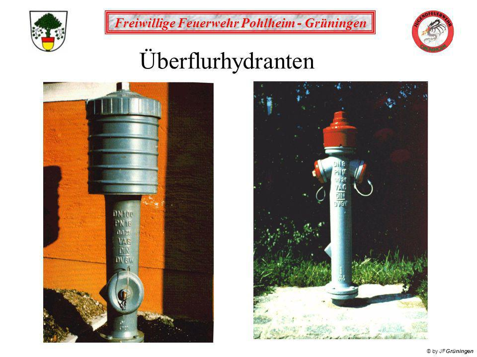 Überflurhydranten