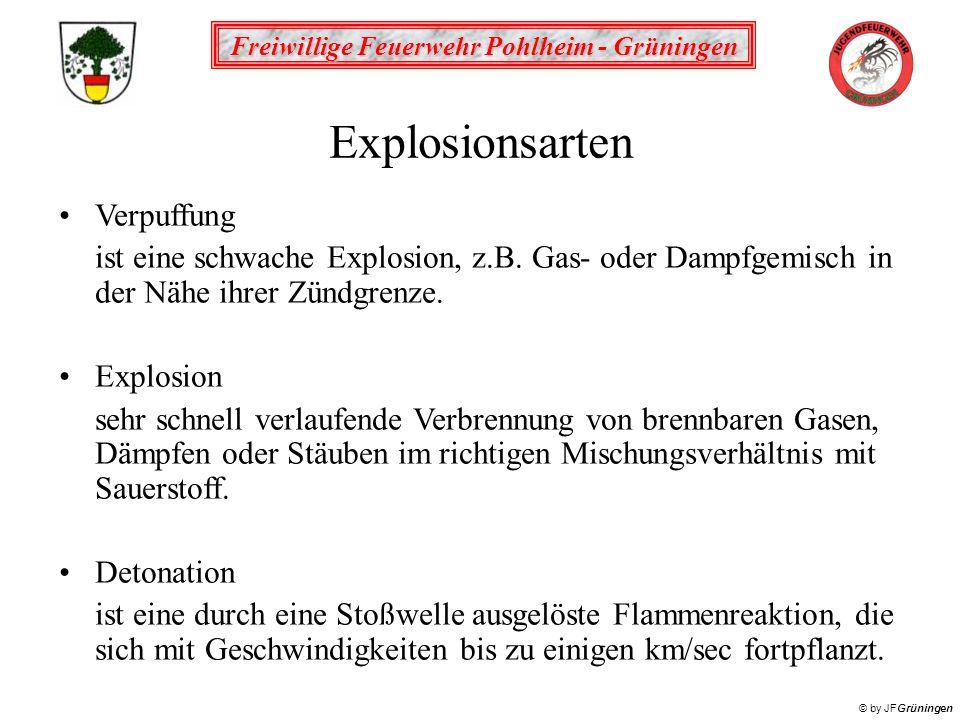 Explosionsarten Verpuffung