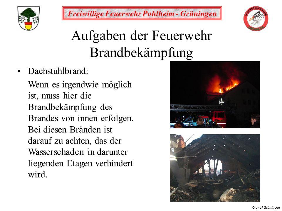 Aufgaben der Feuerwehr Brandbekämpfung