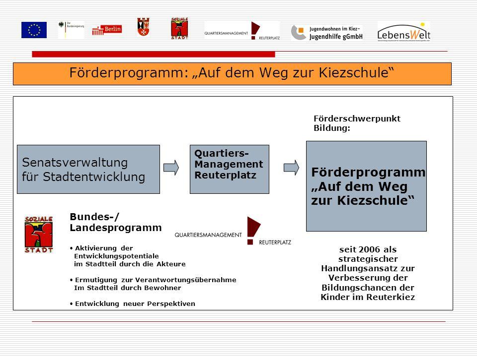 "Förderprogramm: ""Auf dem Weg zur Kiezschule"