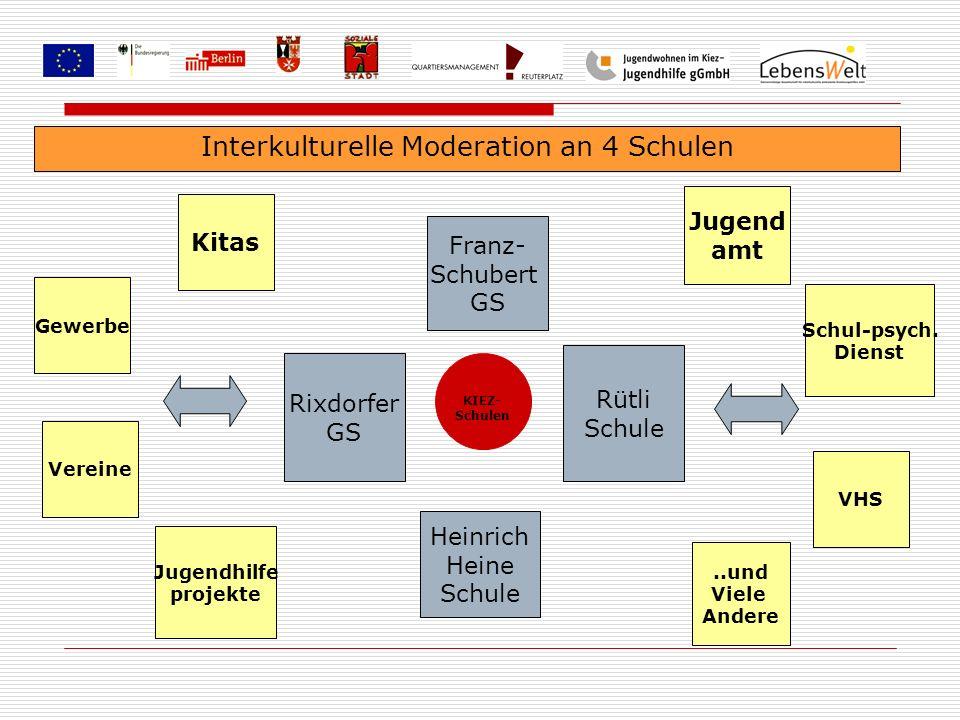 Interkulturelle Moderation an 4 Schulen