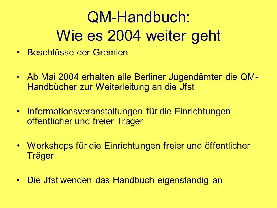QM-Handbuch: Wie es 2004 weiter geht