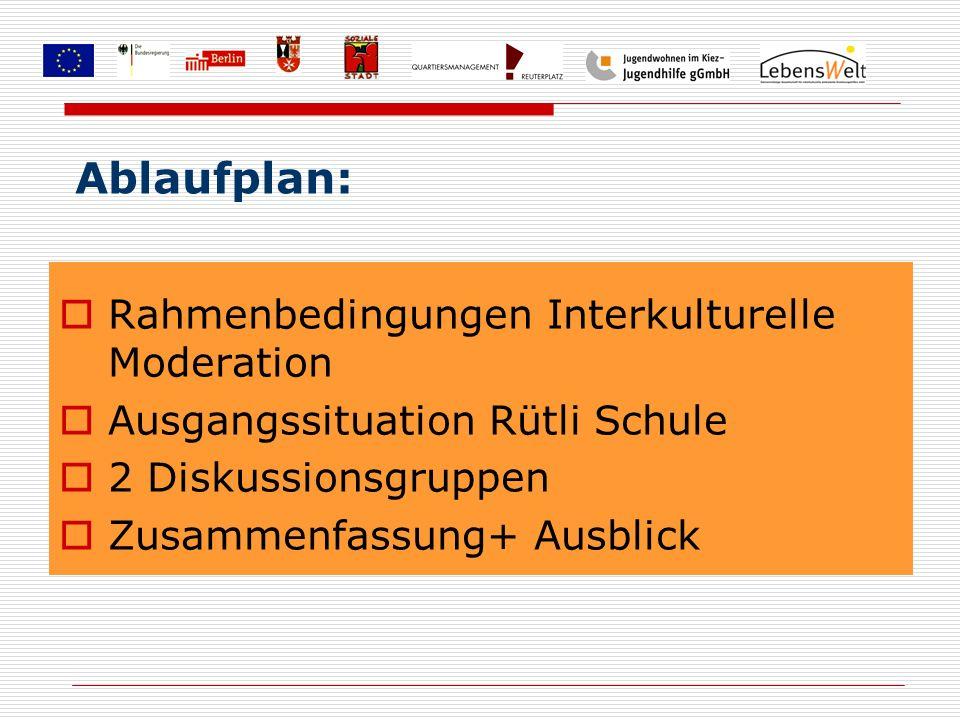 Ablaufplan: Rahmenbedingungen Interkulturelle Moderation