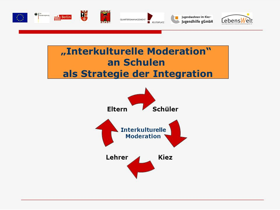 """Interkulturelle Moderation als Strategie der Integration"