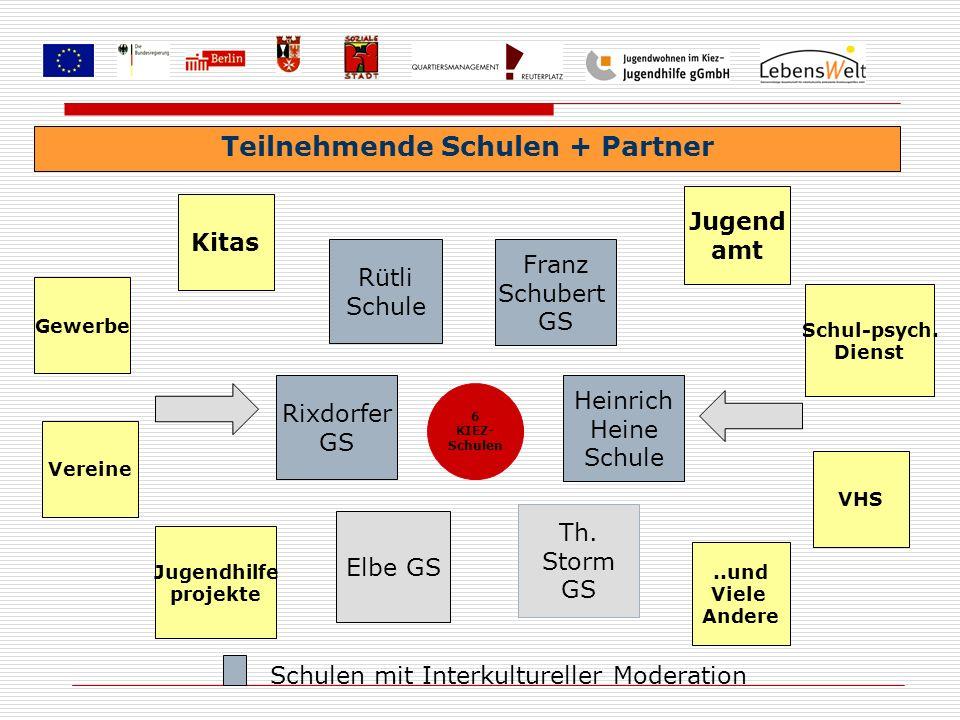 Teilnehmende Schulen + Partner