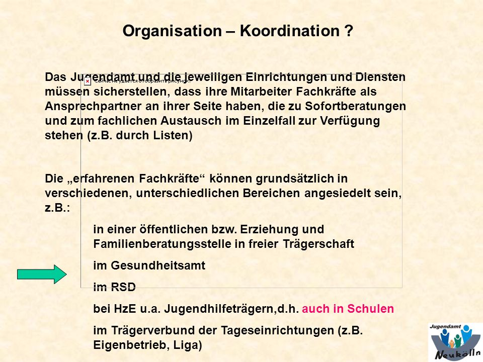 Organisation – Koordination