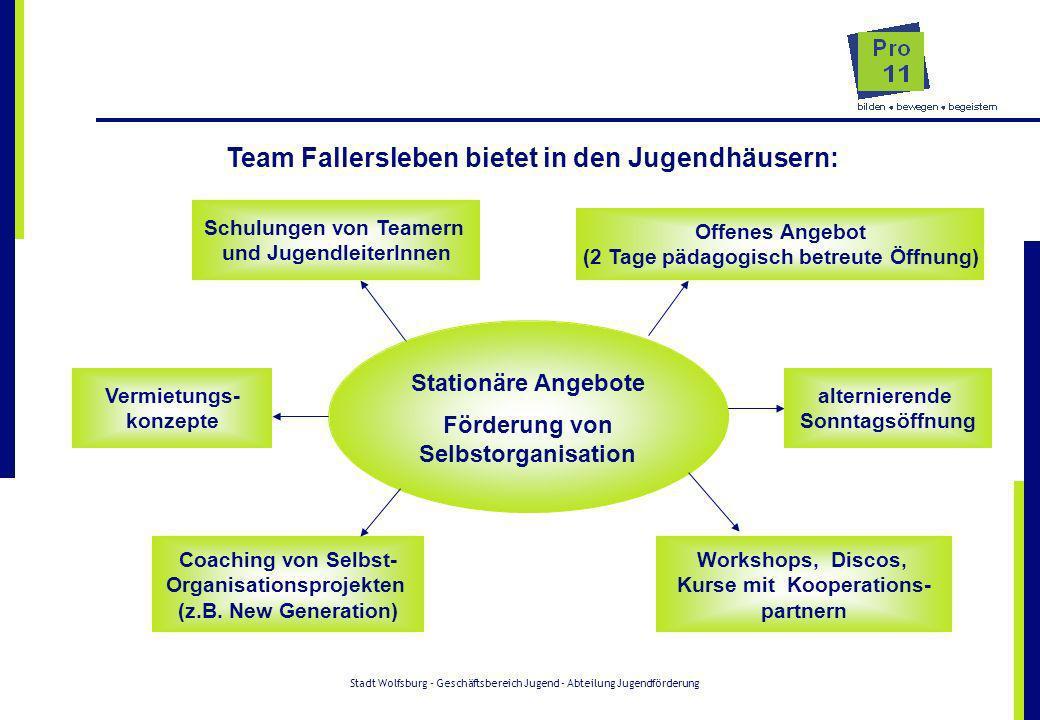 Team Fallersleben bietet in den Jugendhäusern: