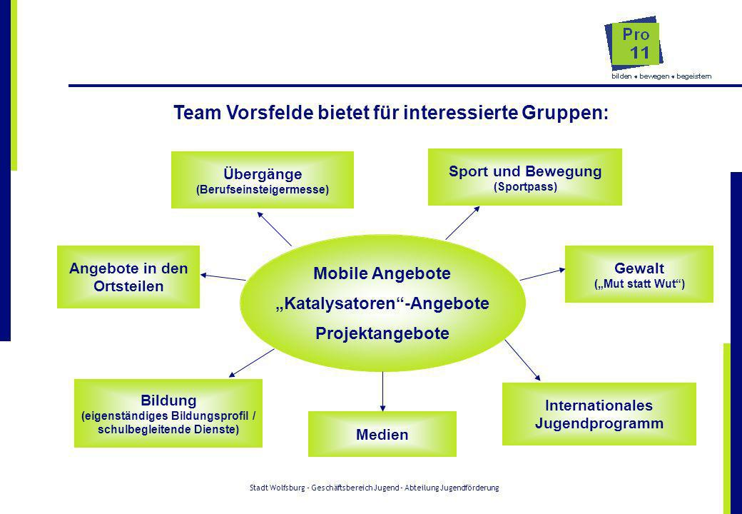 Team Vorsfelde bietet für interessierte Gruppen: