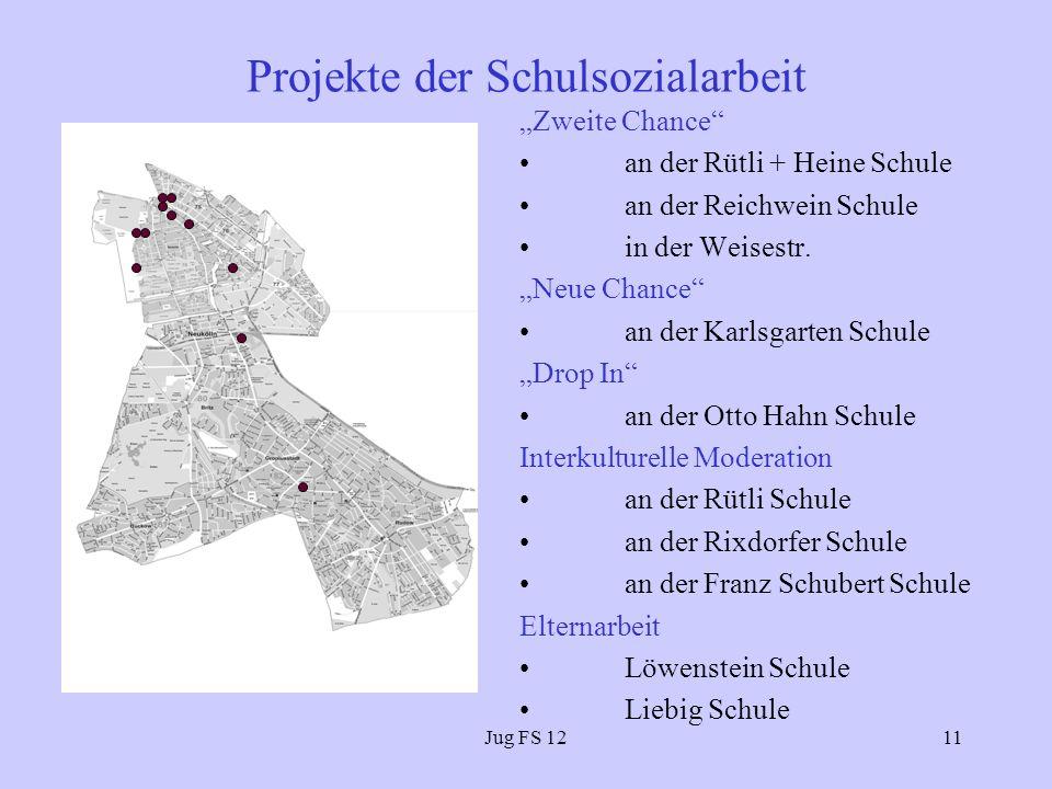 Projekte der Schulsozialarbeit