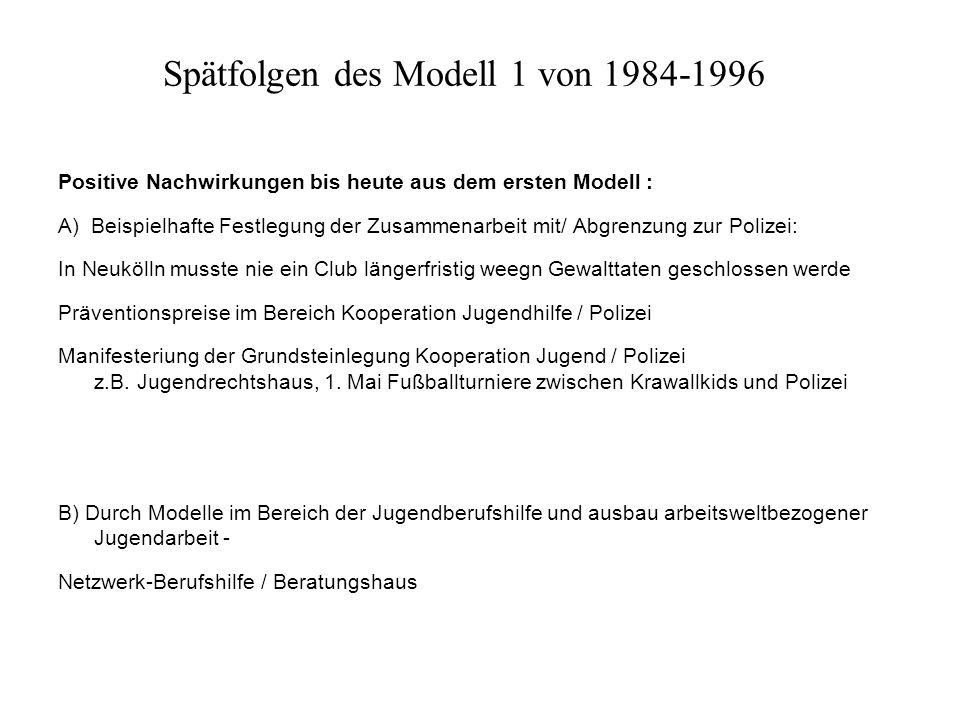 Spätfolgen des Modell 1 von 1984-1996