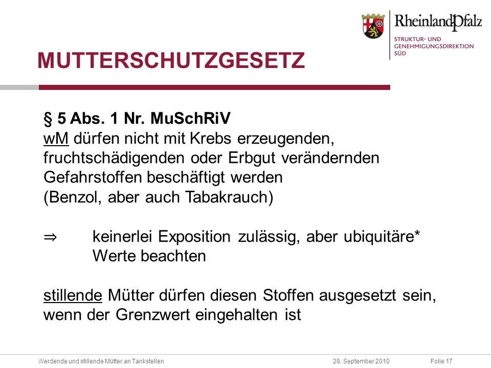 MUTTERSCHUTZGESETZ § 5 Abs. 1 Nr. MuSchRiV