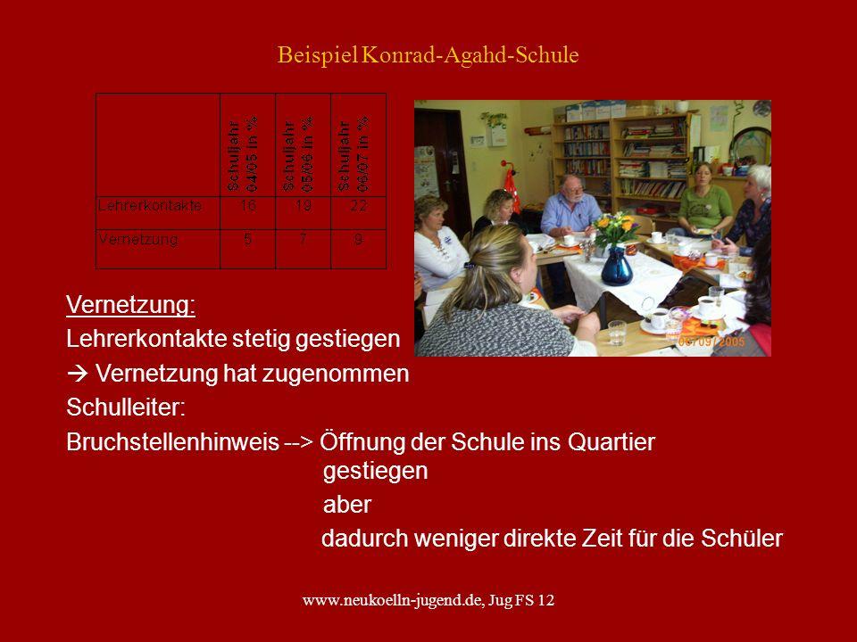 Beispiel Konrad-Agahd-Schule