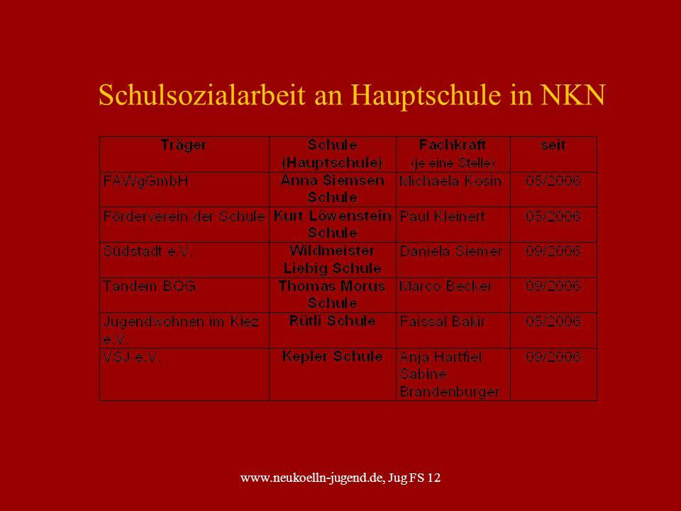 Schulsozialarbeit an Hauptschule in NKN