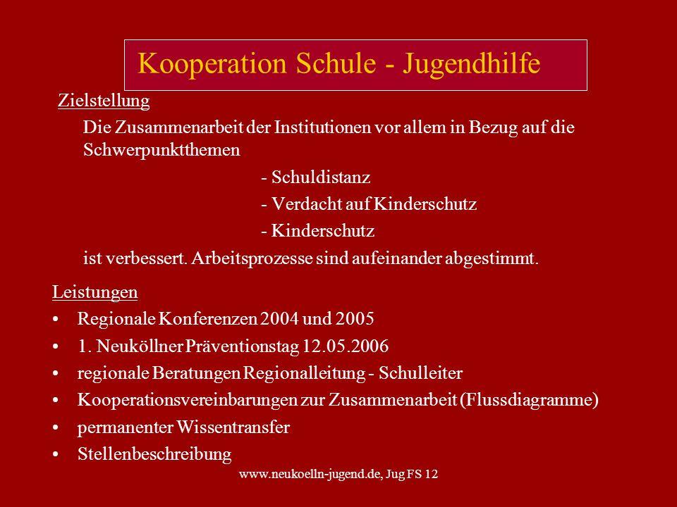 Kooperation Schule - Jugendhilfe