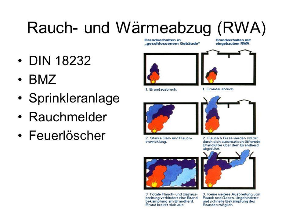 Rauch- und Wärmeabzug (RWA)