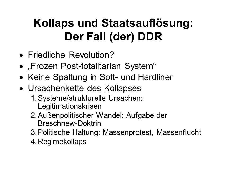 Kollaps und Staatsauflösung: Der Fall (der) DDR