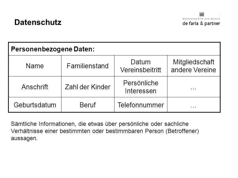 Datenschutz Personenbezogene Daten: Name Familienstand