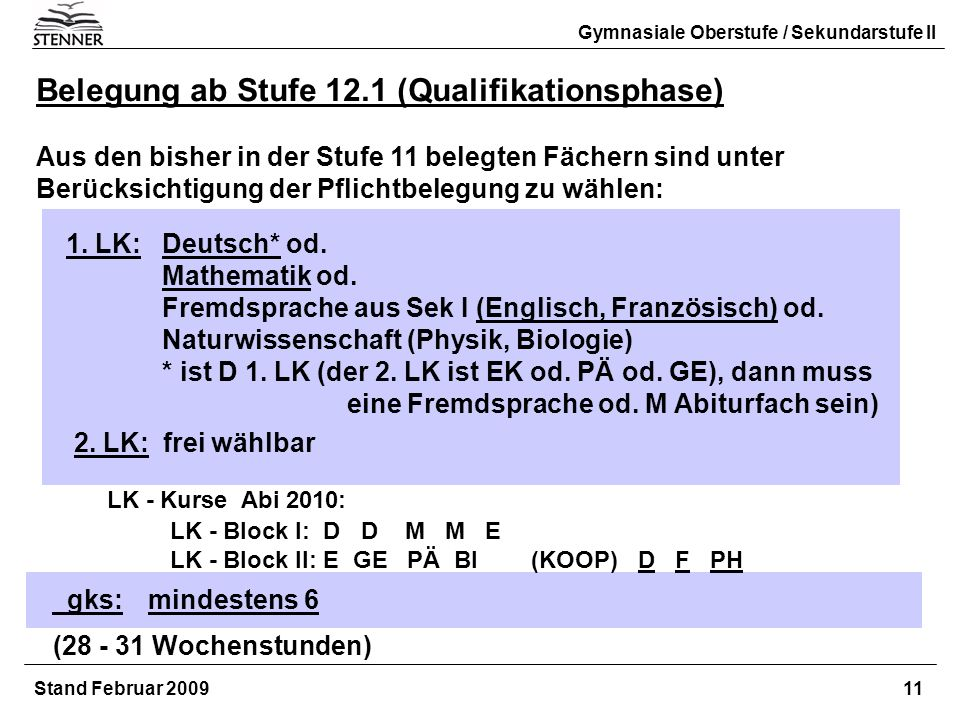 Belegung ab Stufe 12.1 (Qualifikationsphase)