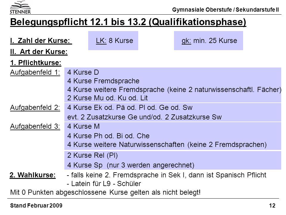 Belegungspflicht 12.1 bis 13.2 (Qualifikationsphase)