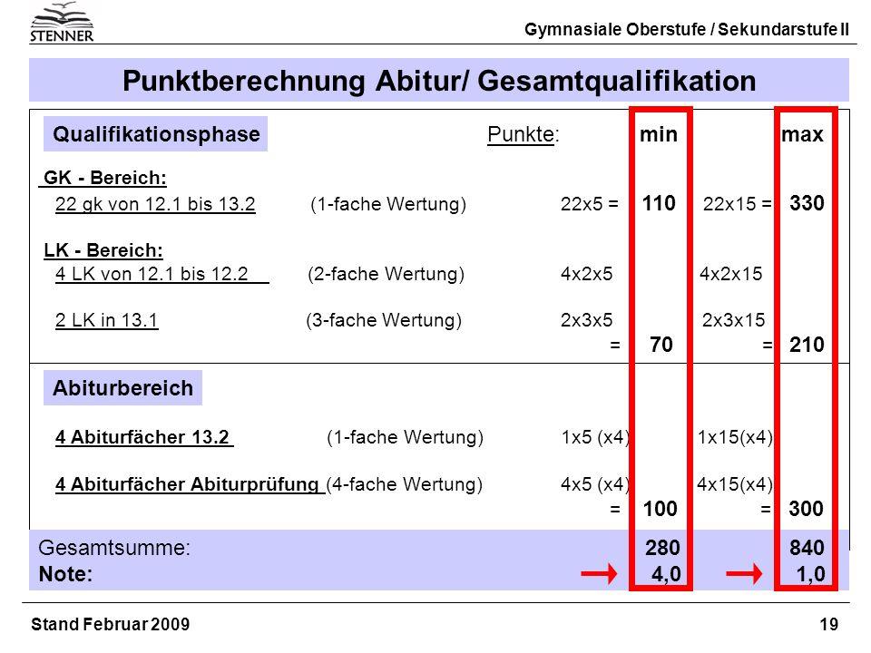 Punktberechnung Abitur/ Gesamtqualifikation