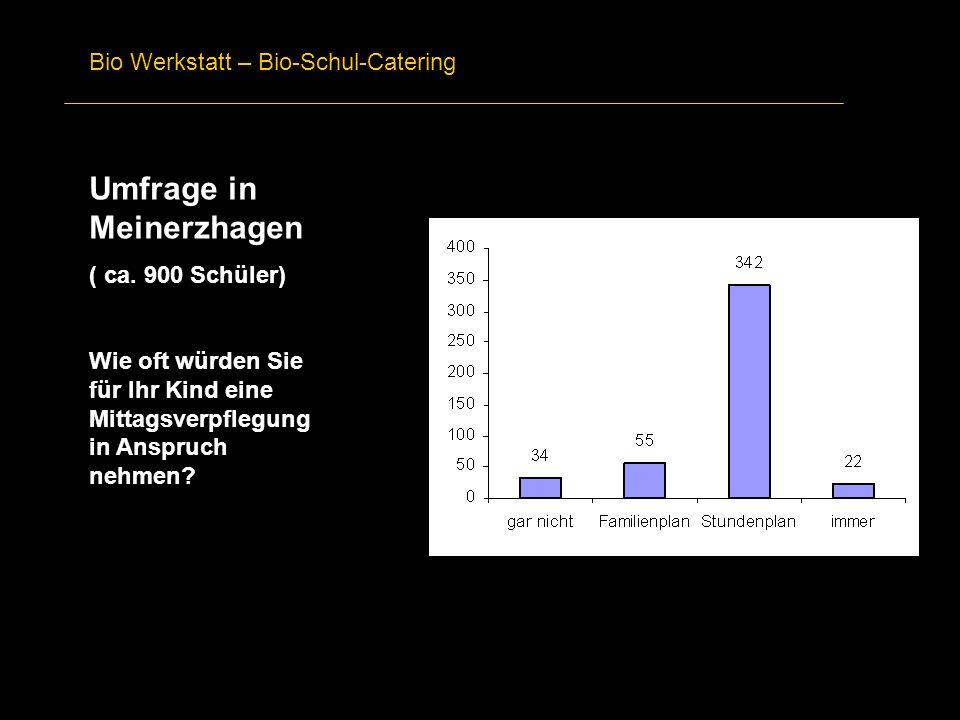 Umfrage in Meinerzhagen
