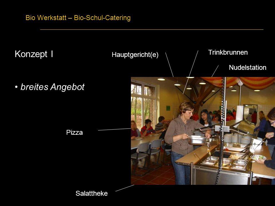 Konzept I breites Angebot Bio Werkstatt – Bio-Schul-Catering
