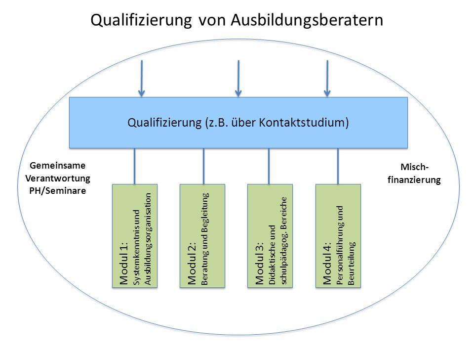 Qualifizierung von Ausbildungsberatern