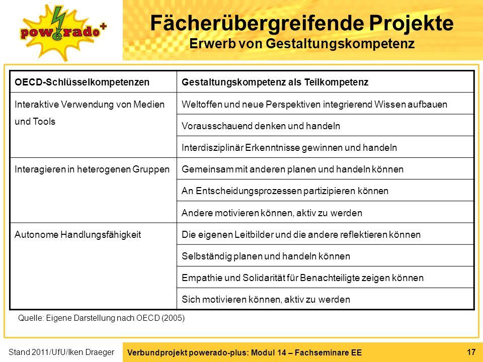 Fächerübergreifende Projekte Erwerb von Gestaltungskompetenz