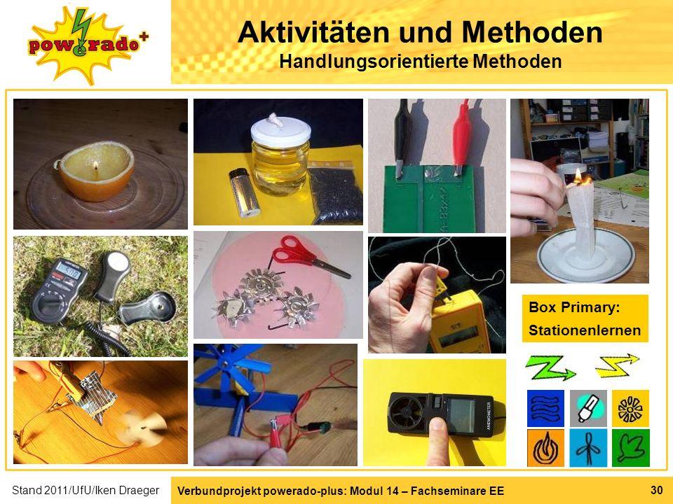 Aktivitäten und Methoden Handlungsorientierte Methoden
