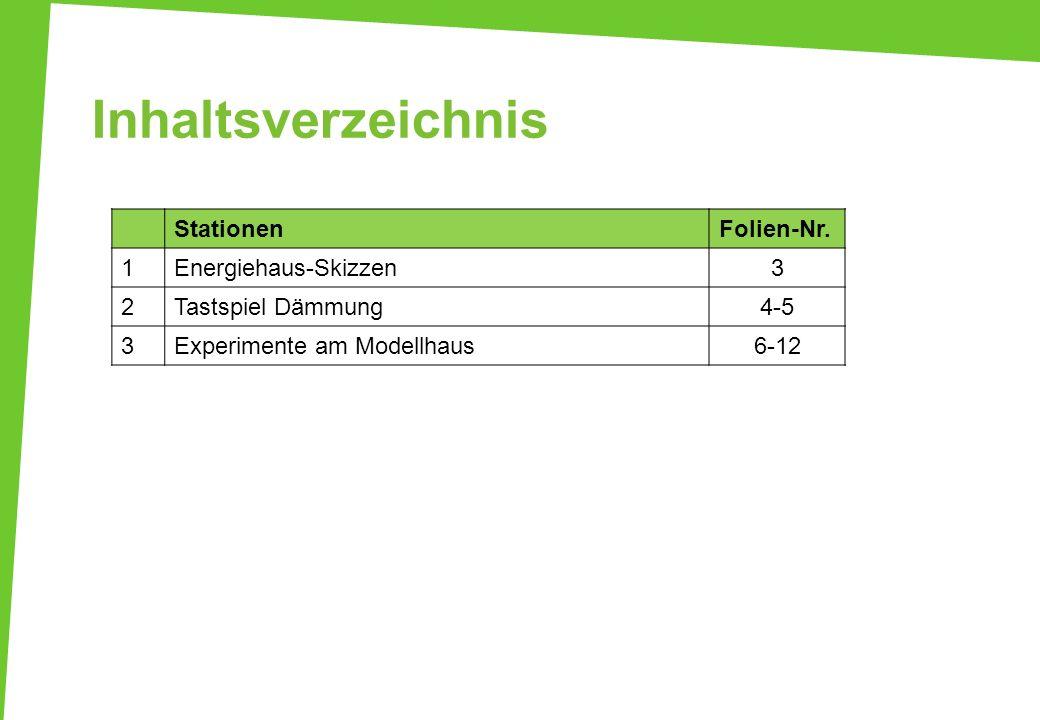 Inhaltsverzeichnis Stationen Folien-Nr. 1 Energiehaus-Skizzen 3 2