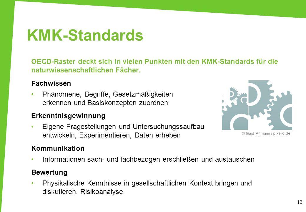 KMK-StandardsOECD-Raster deckt sich in vielen Punkten mit den KMK-Standards für die naturwissenschaftlichen Fächer.