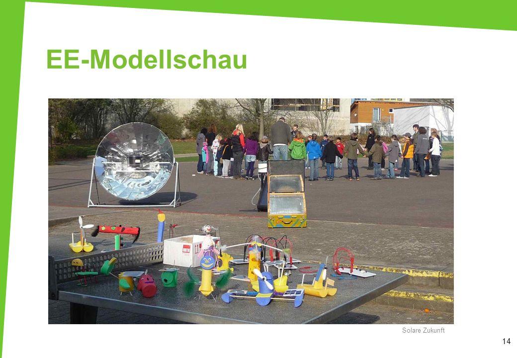 EE-Modellschau EE-Modellschau