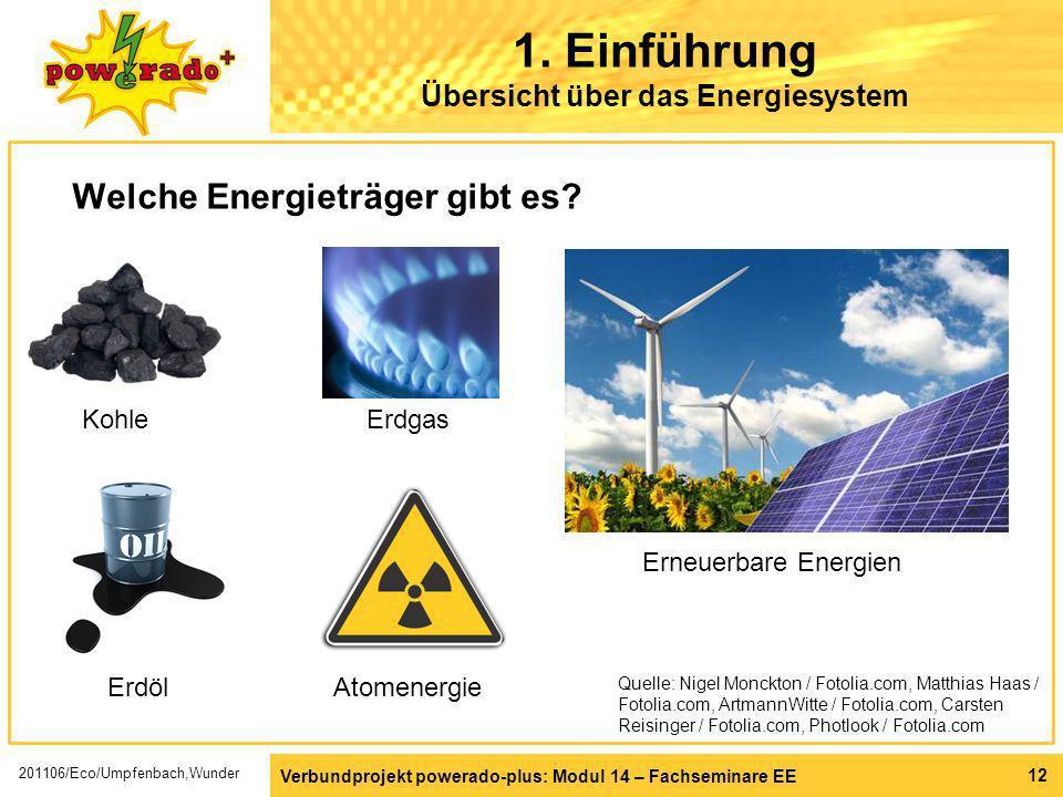 1. Einführung Übersicht über das Energiesystem