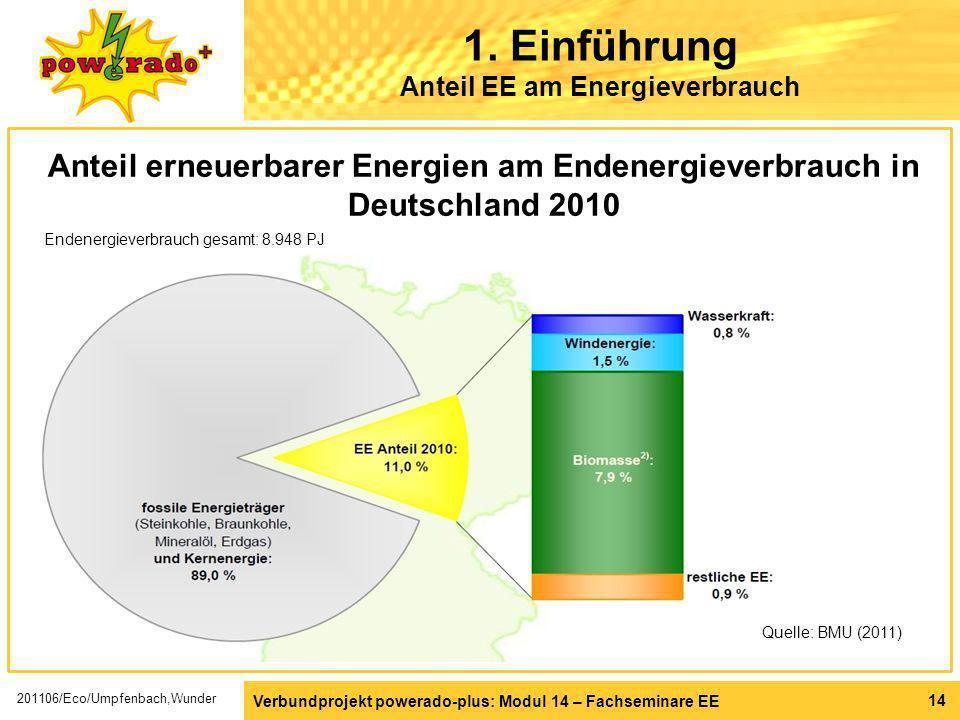 1. Einführung Anteil EE am Energieverbrauch