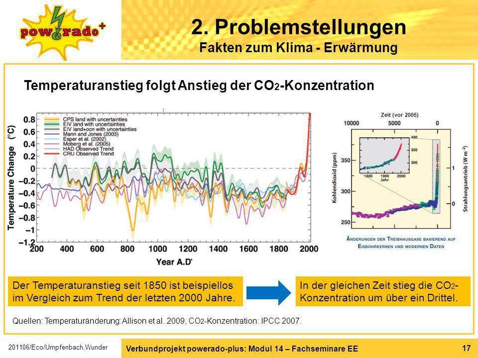 2. Problemstellungen Fakten zum Klima - Erwärmung