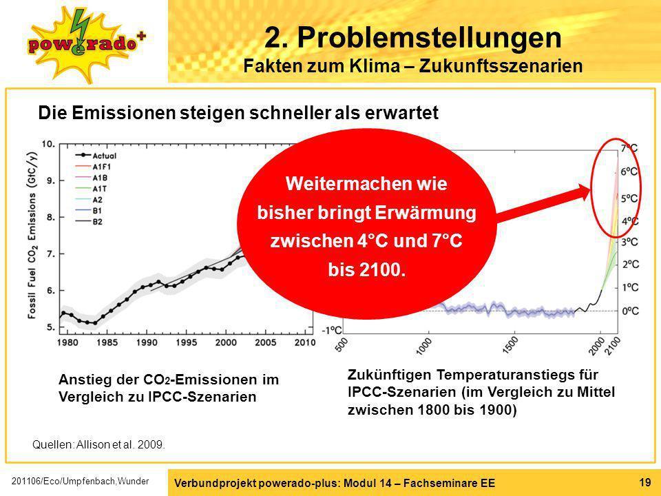 2. Problemstellungen Fakten zum Klima – Zukunftsszenarien