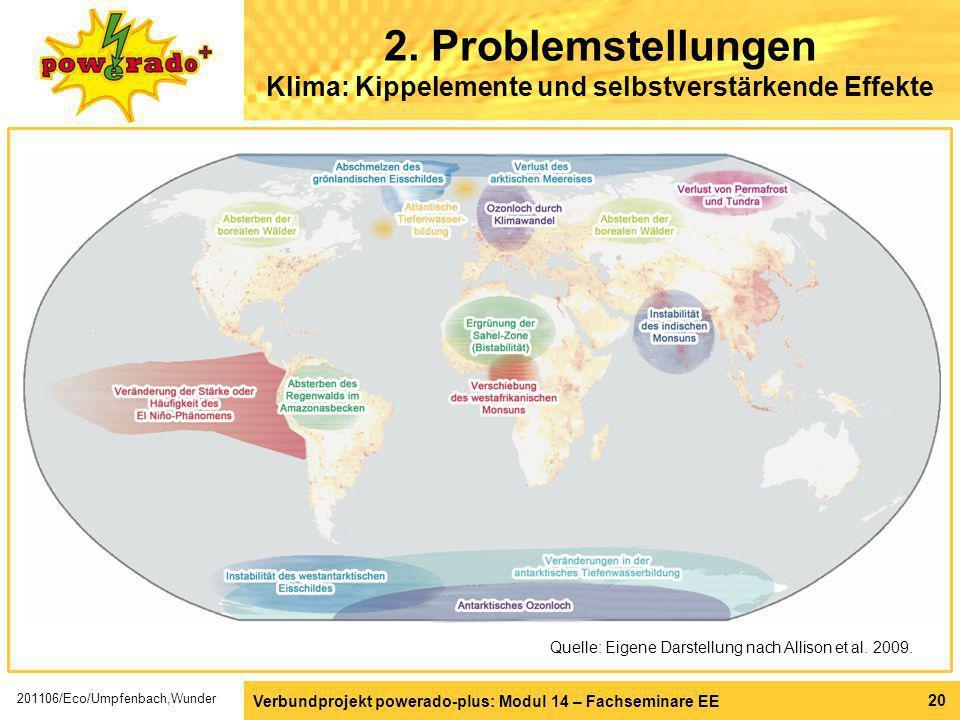 2. Problemstellungen Klima: Kippelemente und selbstverstärkende Effekte