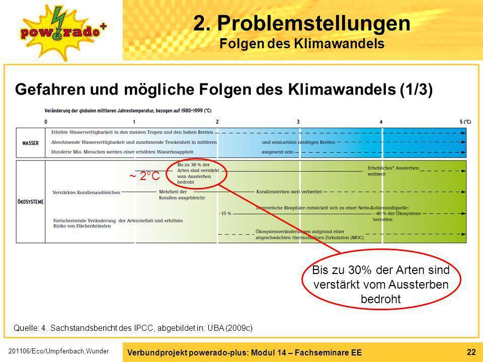 2. Problemstellungen Folgen des Klimawandels
