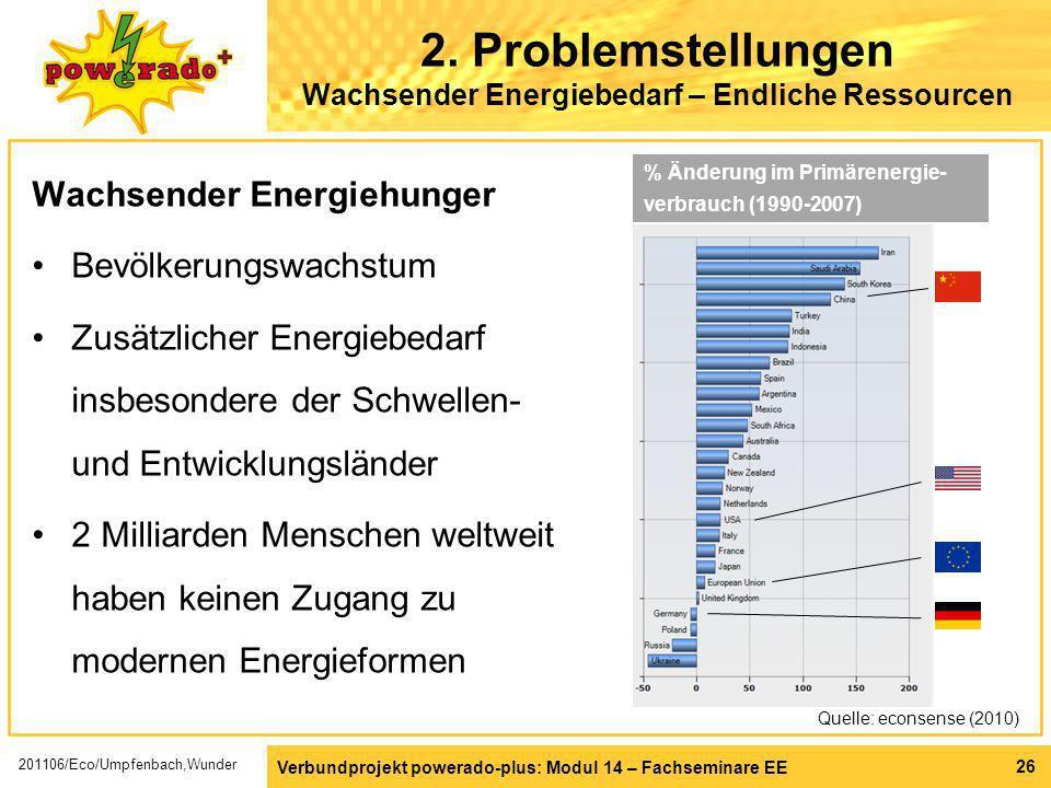 2. Problemstellungen Wachsender Energiebedarf – Endliche Ressourcen